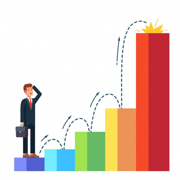 مدیریت ریسك (Risk Management)